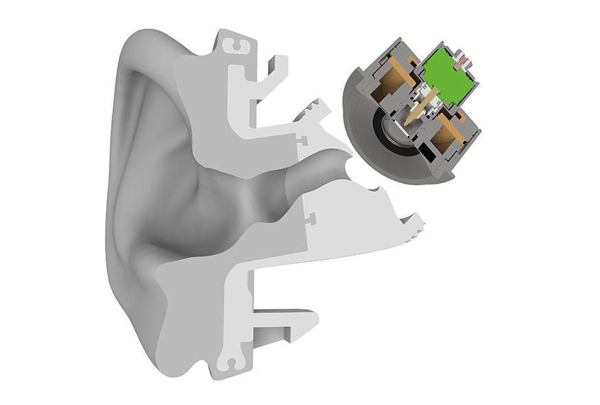 Deux articles intéressants sur la pds binaurale, une remise en question du positionnement des capsules à la sortie du conduit auditif ?
